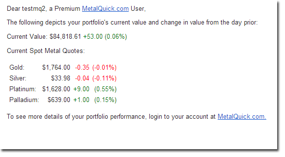 Your Daily Gold Silver Portfolio Value Change Email Updates